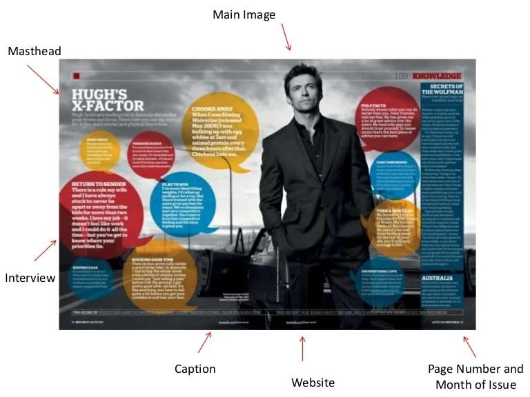 Men's health double page spread