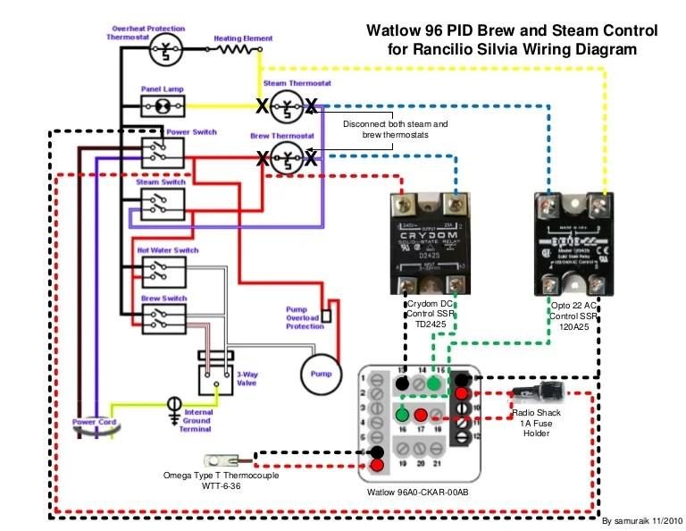 Watlow 96 Rancilio Silvia Brew and Steam PID Control Wiring Diagram