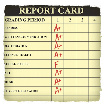 Image result for f on report card