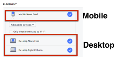 facebook ad placement options