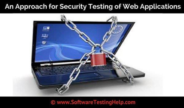 Application Web Injection Security Sql Xss