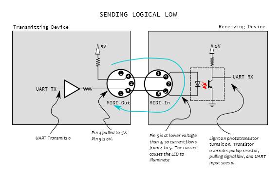 midi tutorial  learnsparkfun