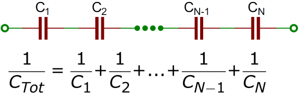 Capacitors in series are the inverse of the sum of their inverses