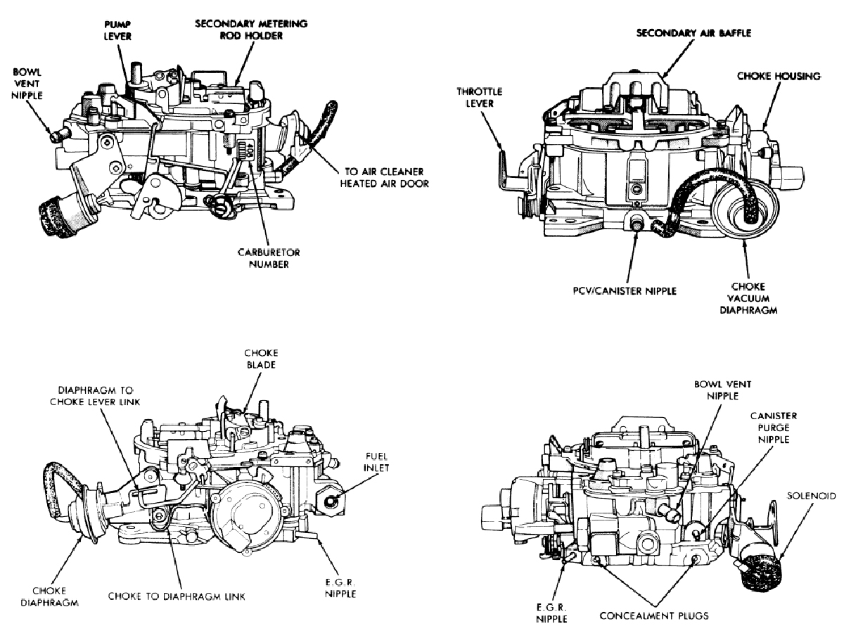 Quadrajet Vacuum Diagram C10 Chevy Truck