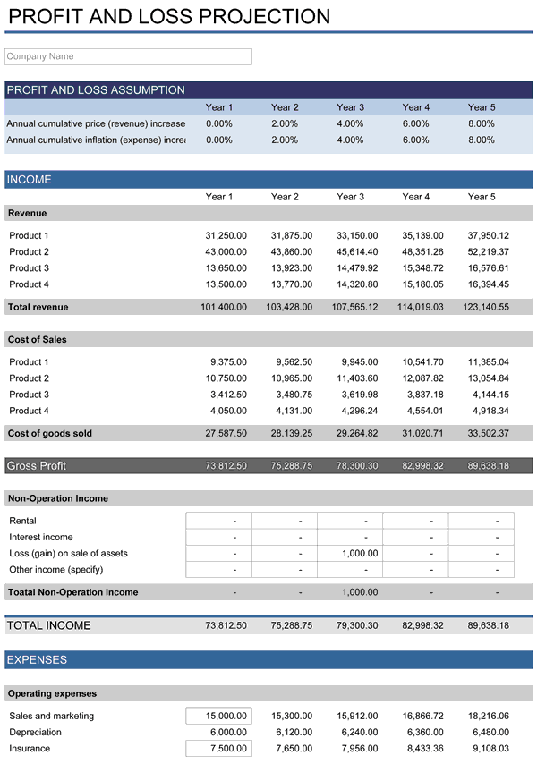 Working on financial plan templates in excel are easier than anything else. 5 Year Financial Plan Free Template For Excel