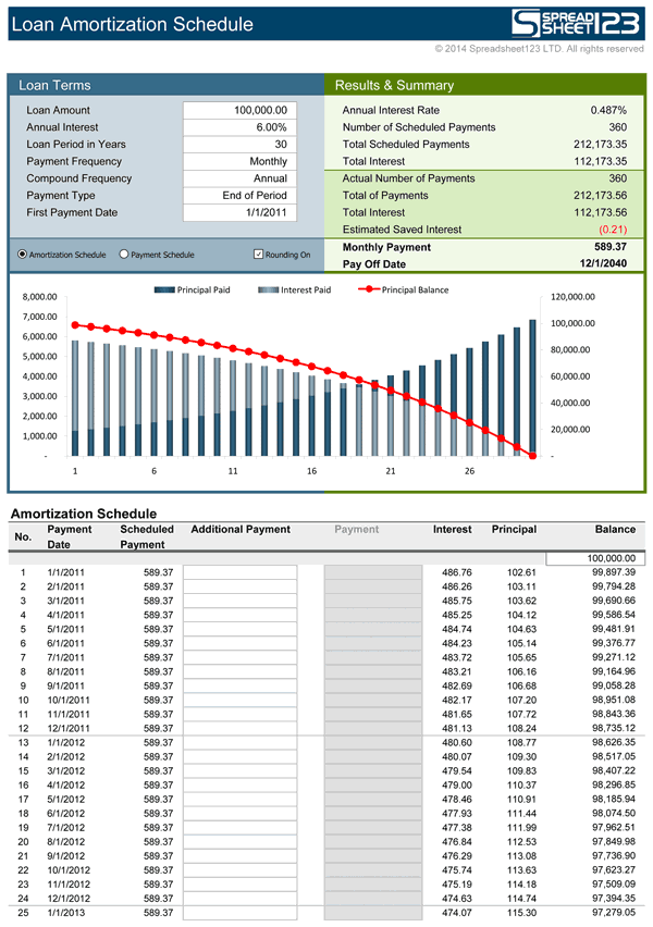 amortization calculator table excel