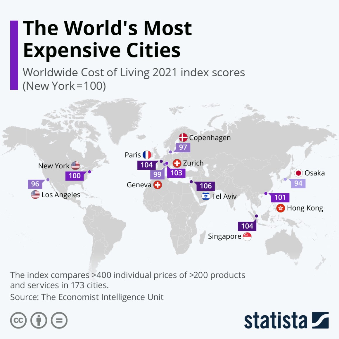 Infographic: The World's Most Expensive Cities   Statista