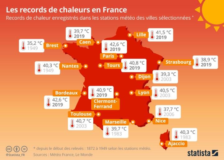 Infographie: Plusieurs records de chaleur battus    Statista