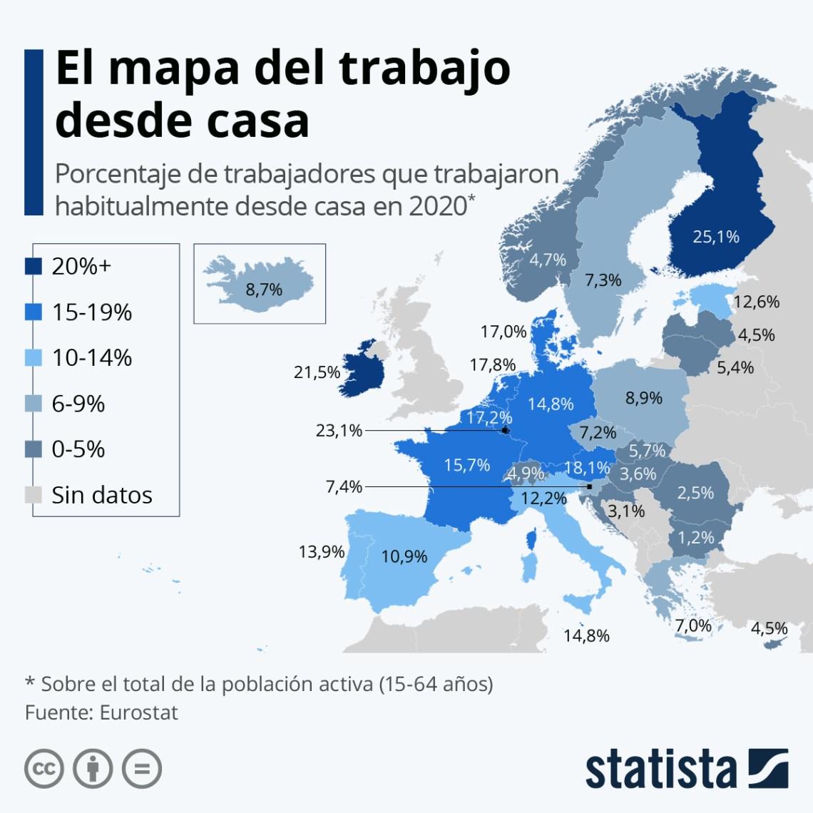 Infografía: ¿Cuántos españoles trabajan habitualmente desde casa? | Statista