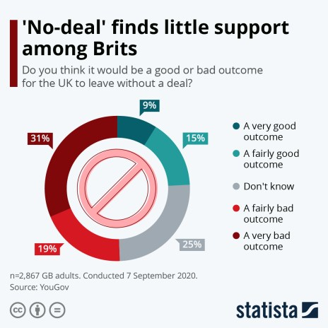 british support for no deal