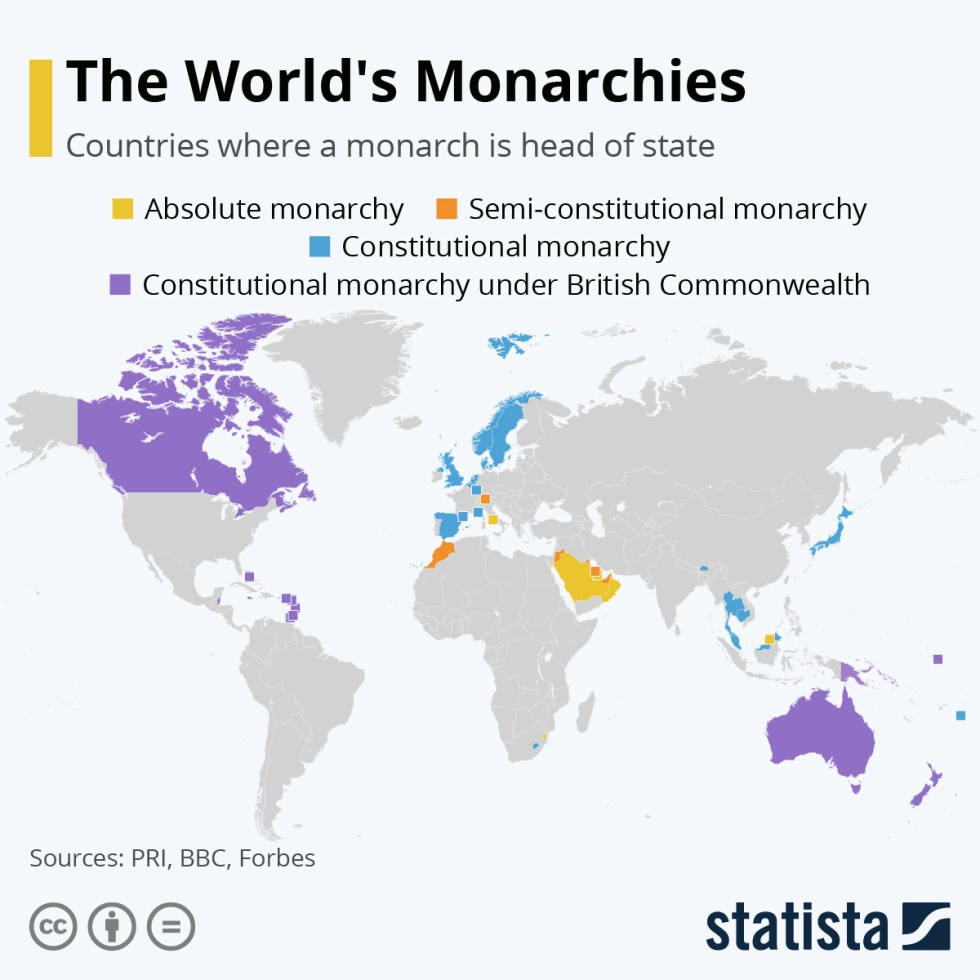 Infographic: The World's Monarchies | Statista
