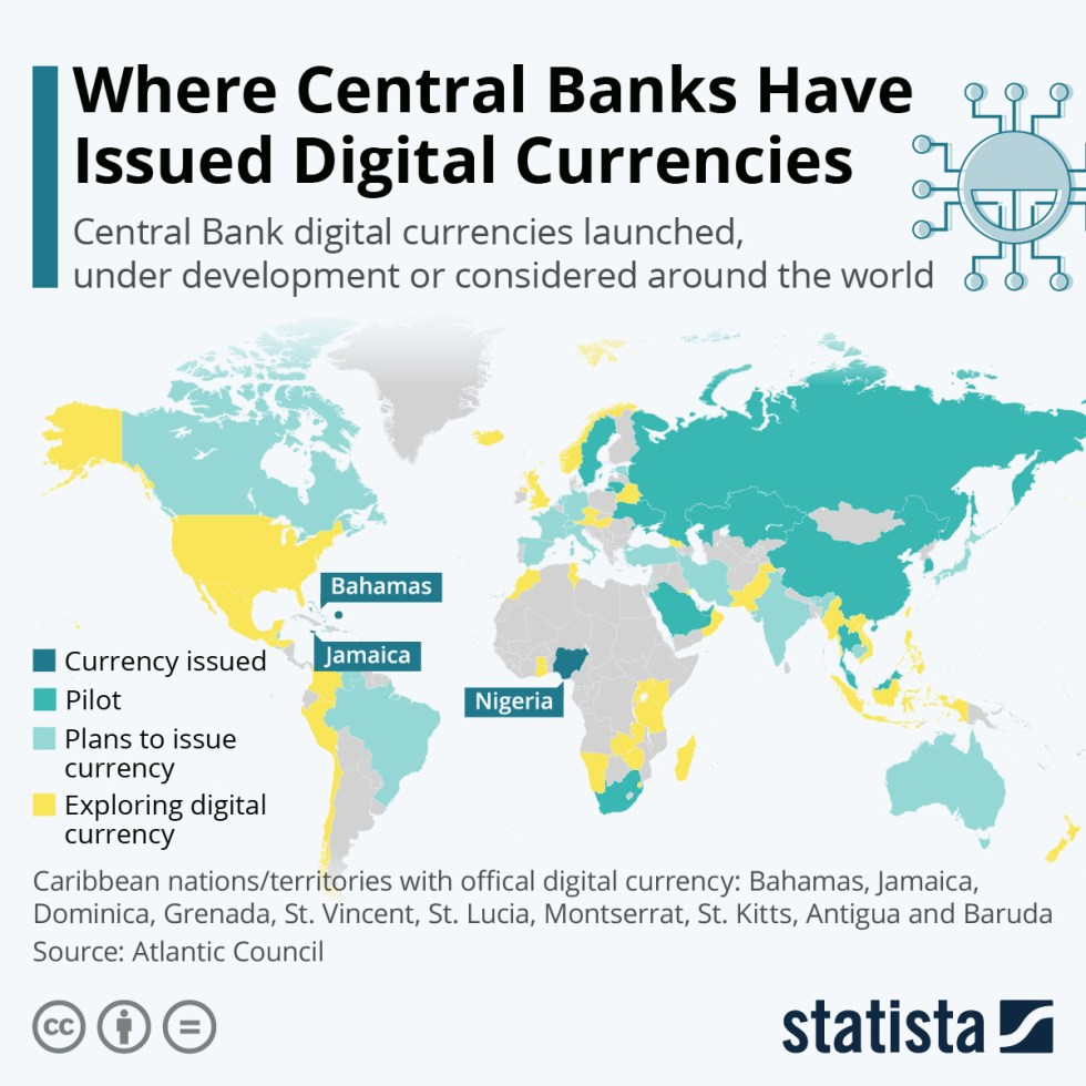 Infographic: China First Major Economy to Issue Digital Currency | Statista