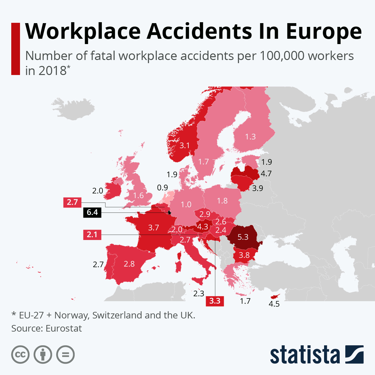 Infographic: Workplace Accidents In Europe | Statista