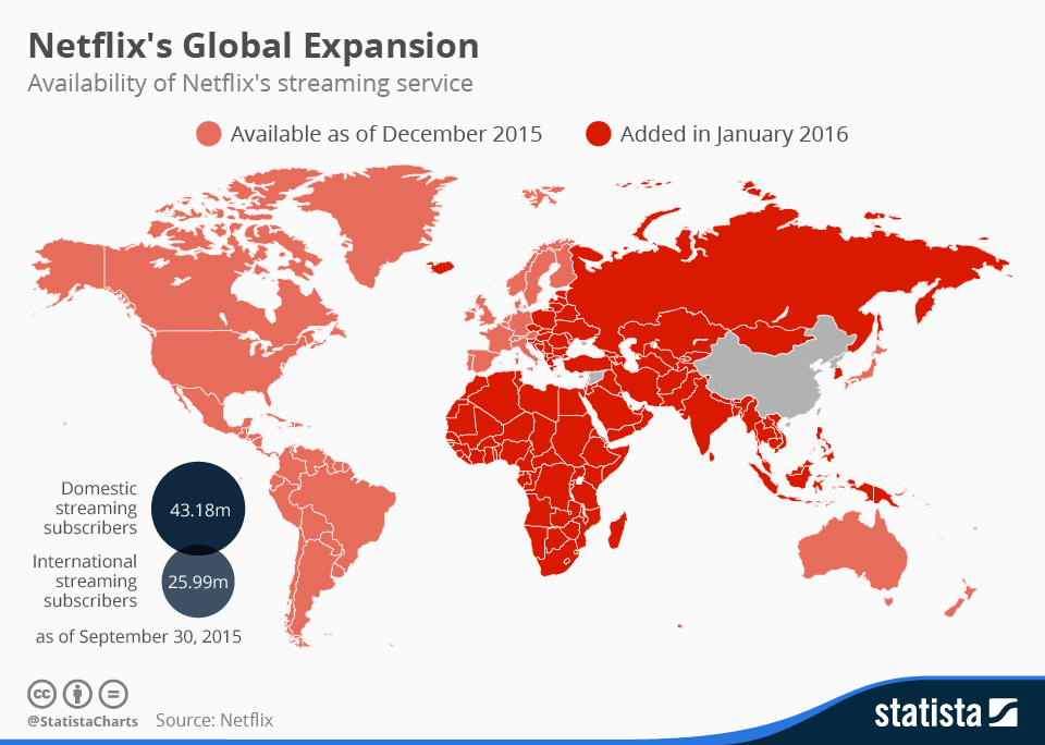 Infographic: Netflix's Global Expansion   Statista