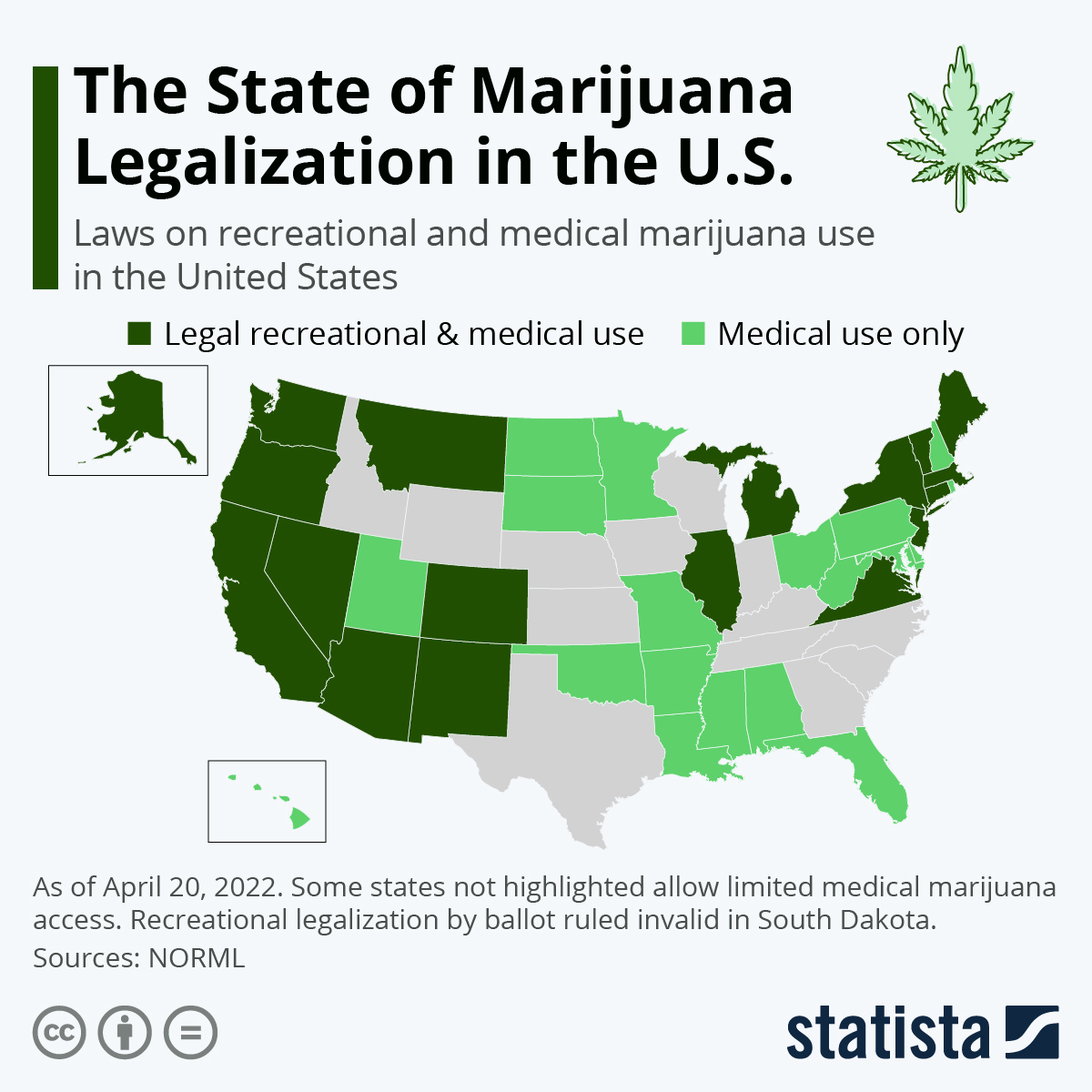 State, legal status, medical, decriminalized, state laws. Chart The States Where It S Legal To Smoke Marijuana Statista