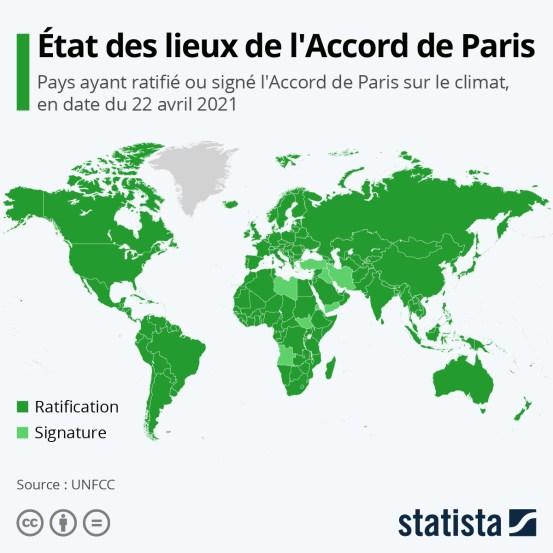 Infographie: État des lieux de l'Accord de Paris   Statista