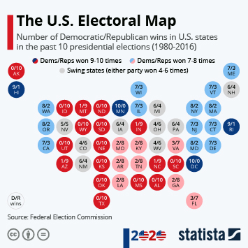 While many maps show the outcome of the 2016 us presidential election, this one illustrates how the votes were distributed across the country. Chart The U S Electoral Map Statista