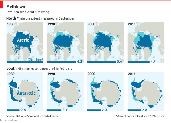 Sea ice reaches a new low