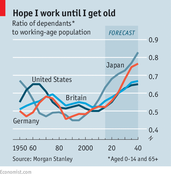 Great depression i am investor the population of the developed world is ageing everyone knows that it is happening but no one is sure what it will mean a new paper from morgan stanley ccuart