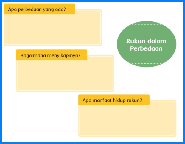 Try the suggestions below or type a new query above. Kunci Jawaban Soal Tematik Tema 2 Kelas 6 Subtema 1 Pb 2 Halaman 9 10 14 15 Soal Dan Jawaban
