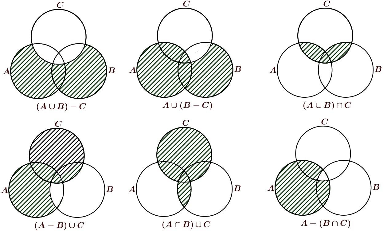 Contoh Soal Matematika Dasar Kuliah
