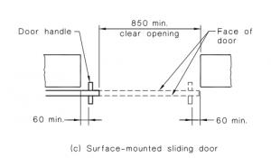 clear doorway opening