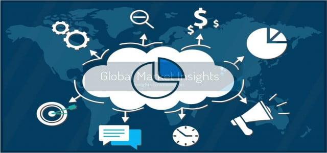 Touchless Sensing Equipment Market Competitive Landscape Analysis, Major Regions, Report 2021-2026