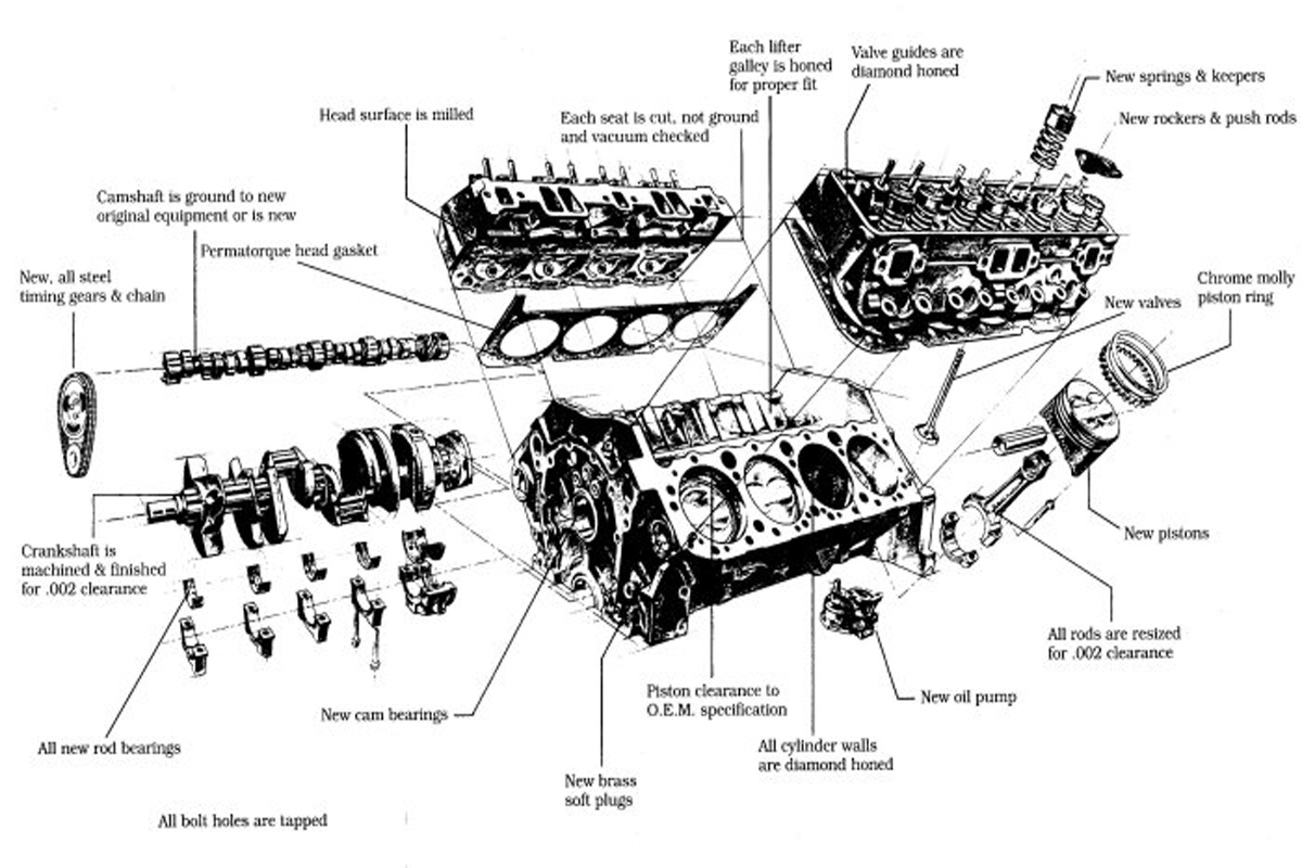 Chevy 350 Engine Diagram
