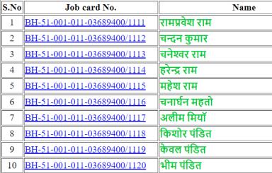 bihar-manrega-job-card-list