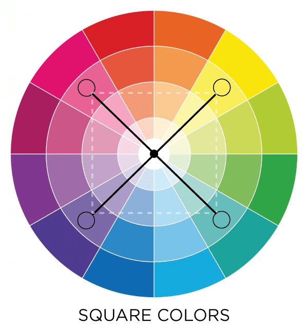 Understand The Color Wheel Color Schemes To Become A Better Decorator Setting For Four