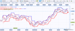 fxcm canada review