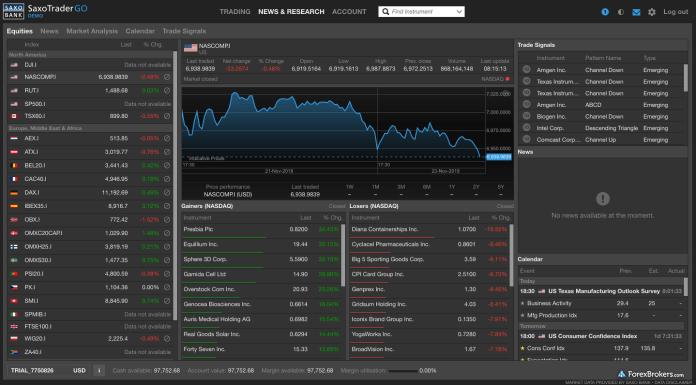 Saxo Trader Go Web News
