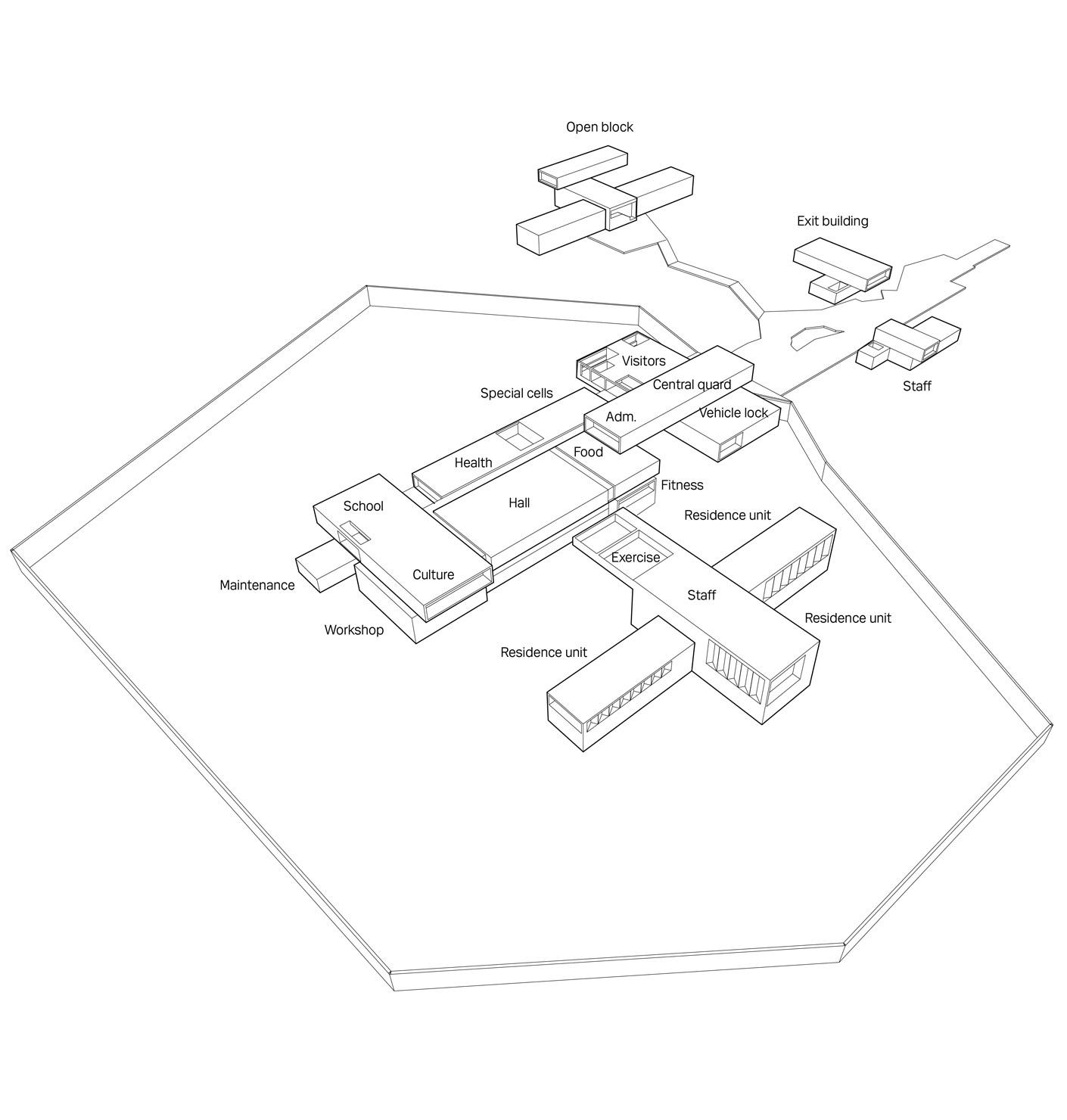 Schmidt Hammer Lassen Design Greenland S First Prison