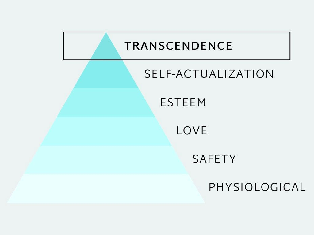 Sloww Transcendence Maslow Hierarchy of Needs