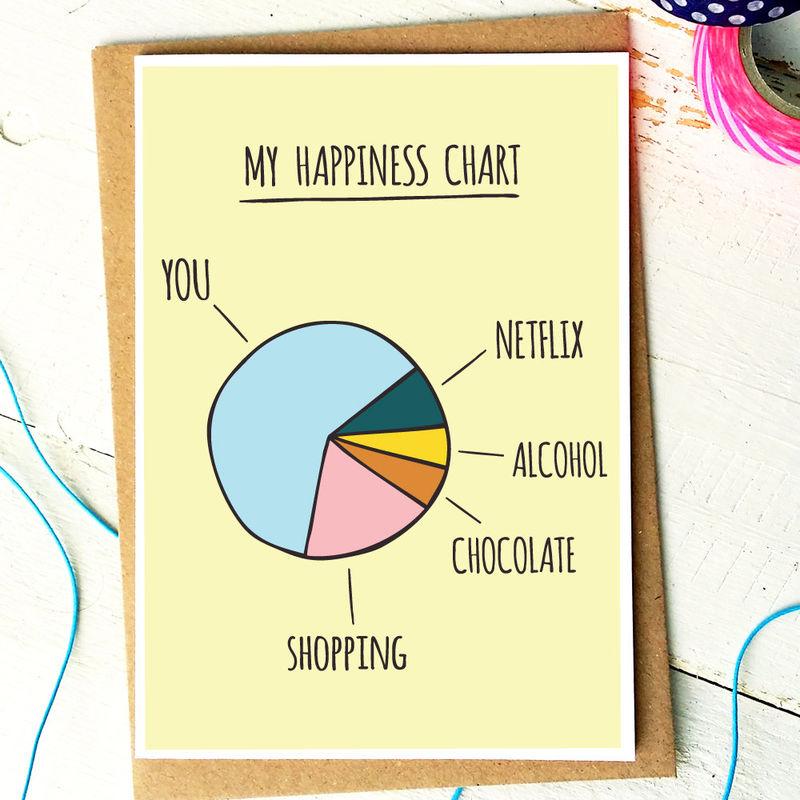 Funny Love Card Funny Birthday Card Anniversary Card