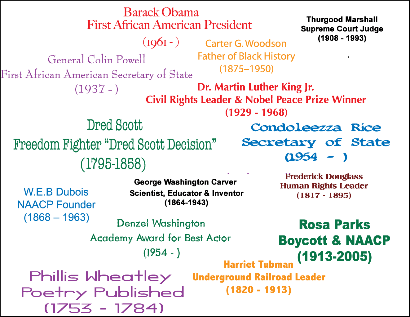 Black History Month Resources Surfnetkids