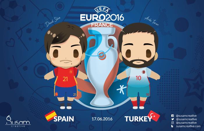 Euro 2016 Mascot Chibis Case Study 2