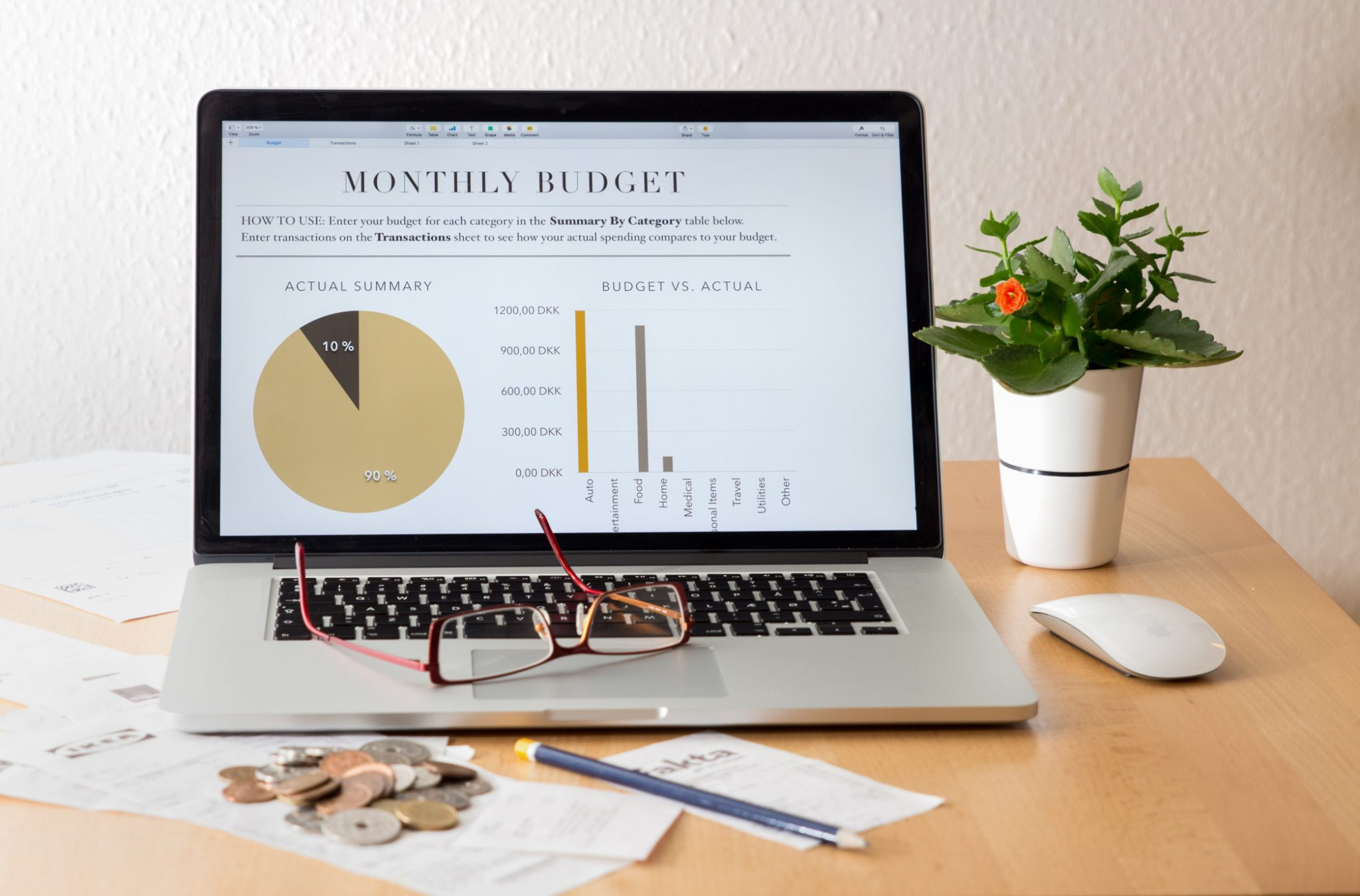 how to use your advertising budget and when