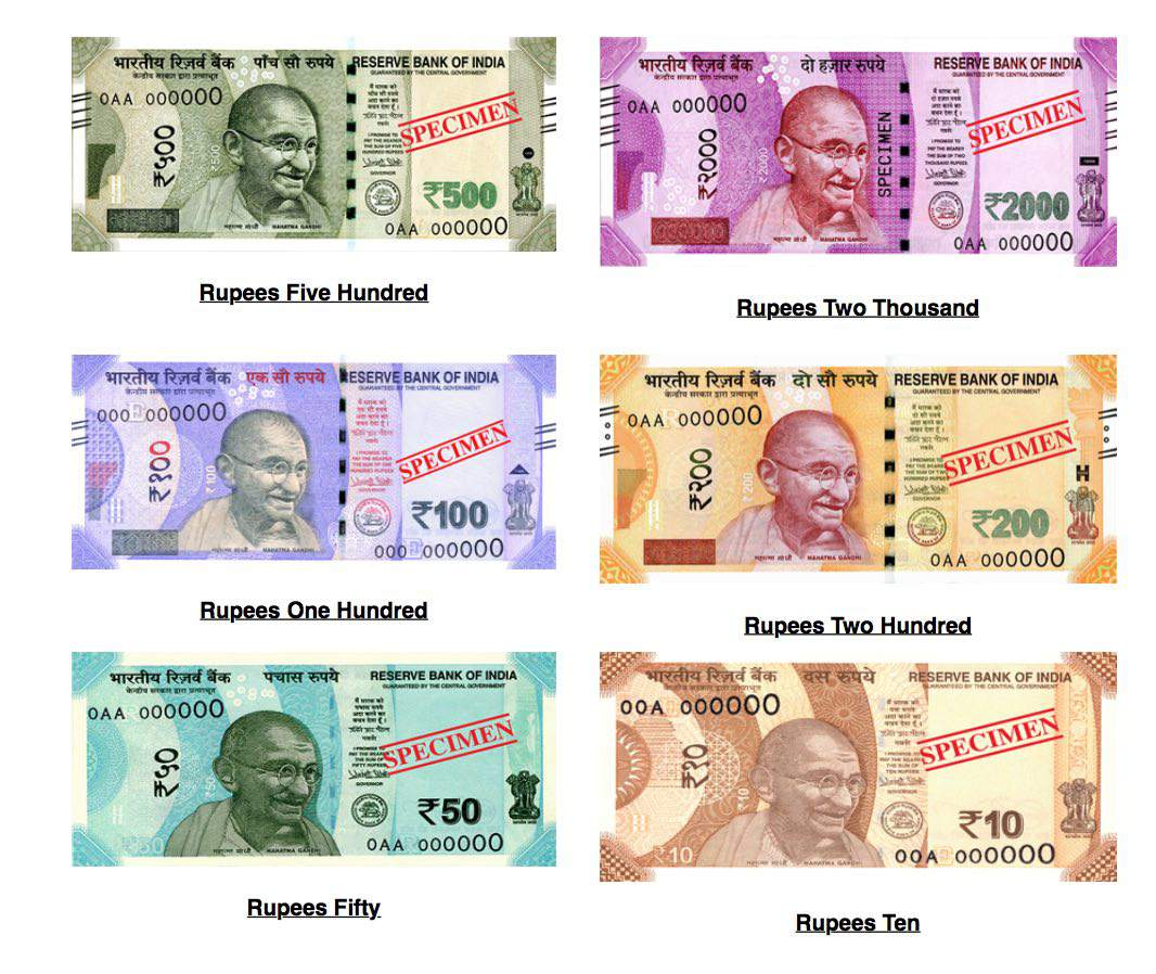 Tavex Adds Indian Rupee To Its List Of Currencies