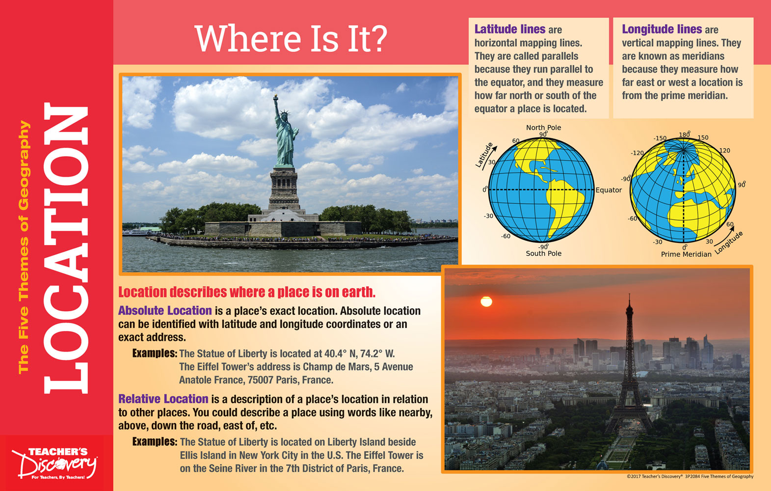 Five Themes Of Geography Chart Set Posters Amp Charts Teacher S Discovery