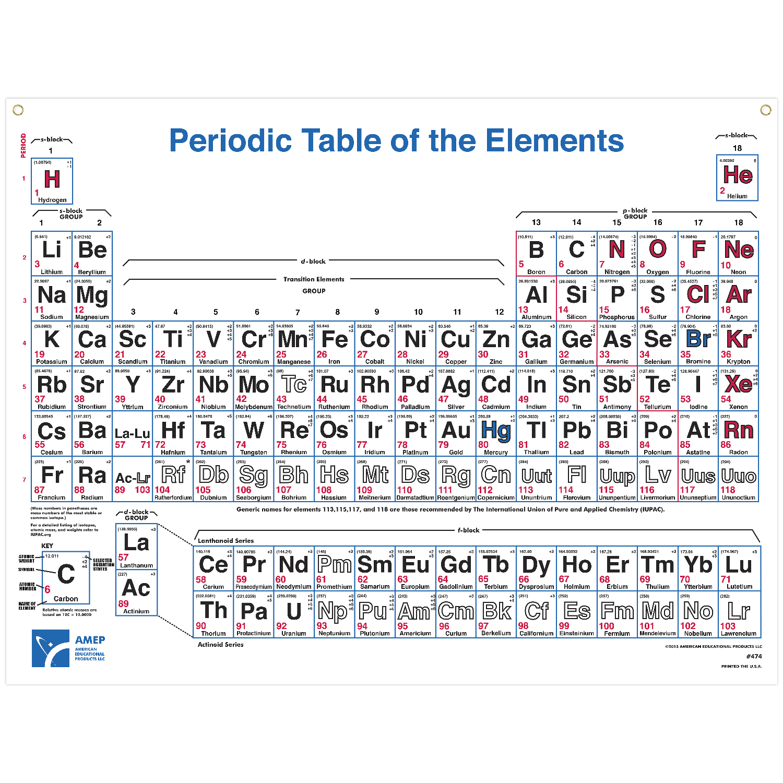 Scott Resources Amp Hubbard Scientific Periodic Table Wall