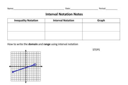 What Are Interval Notations 4k Pictures 4k Pictures Full Hq