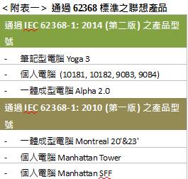 Yuki Hsu: 四月 2016