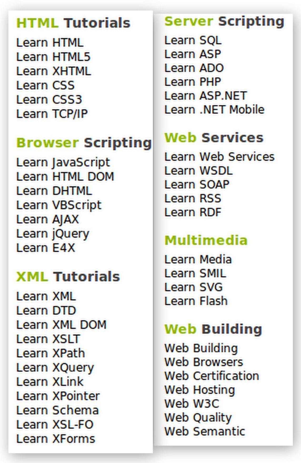 w3schools the best website to learn all about web