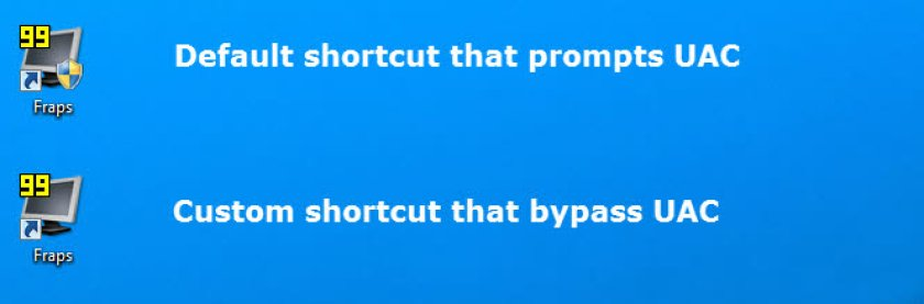Elevated shortcut vs UAC shortcut