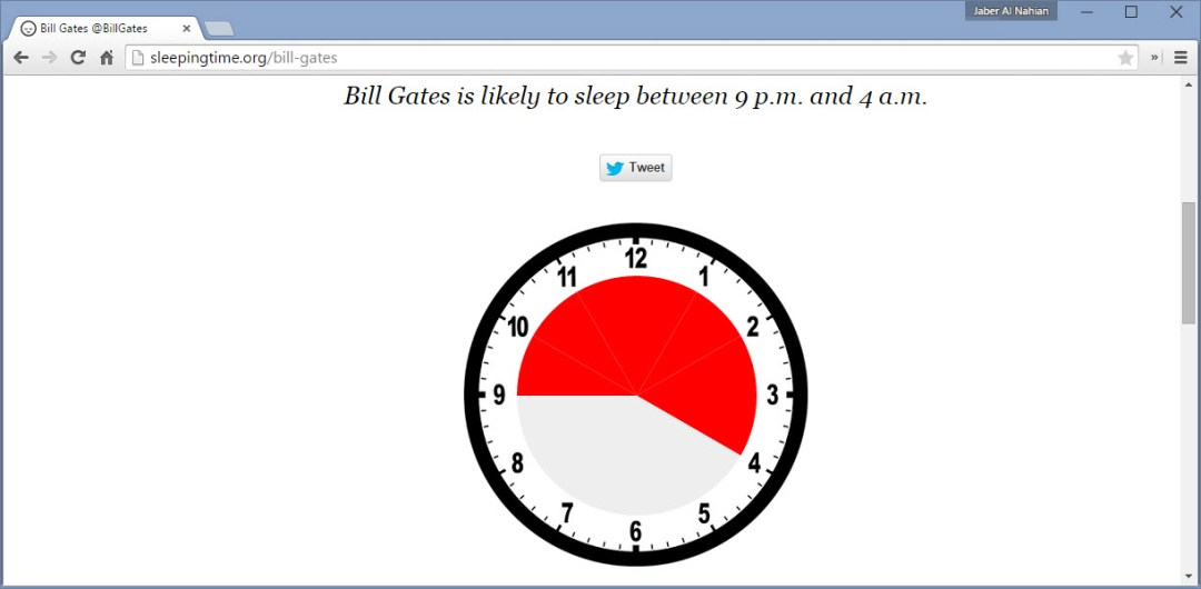 Sleeping hours of Bill Gates