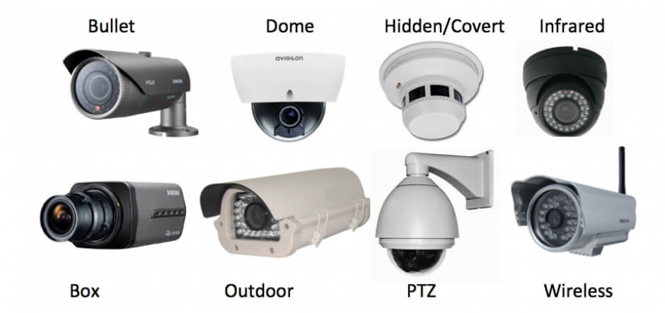 Cameras Outside Your Home