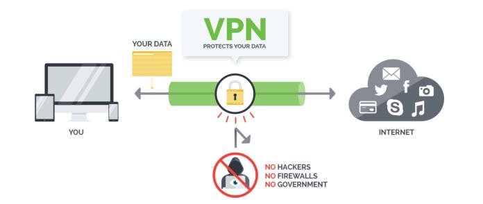 VPN Data Scheme