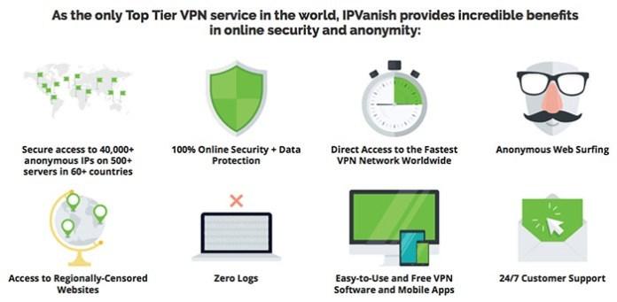 India4Movie Kodi Addon - VPN