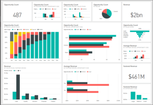 Power BI vs Tableau: A Data Analytics Duel  TechnologyAdvice